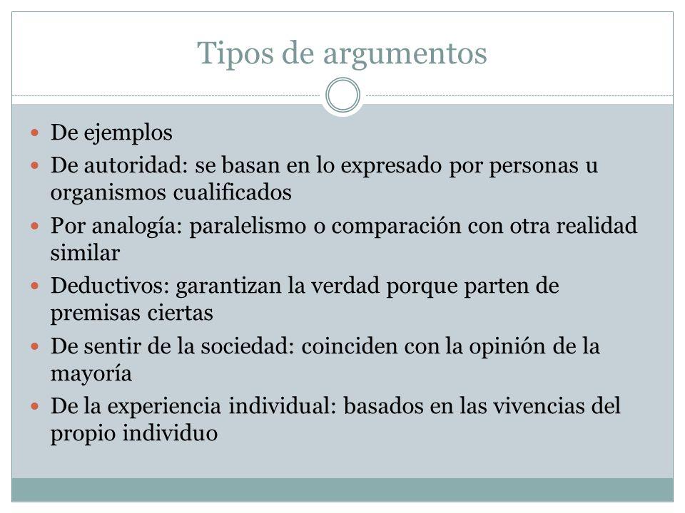 Tipos de argumentos De ejemplos