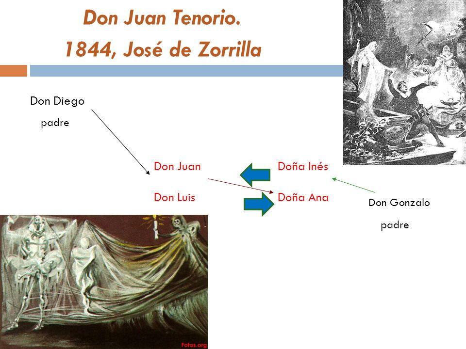 Don Juan Tenorio. 1844, José de Zorrilla