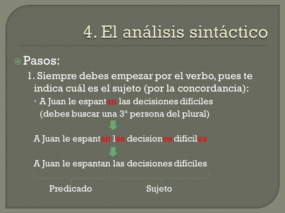 4. El análisis sintáctico