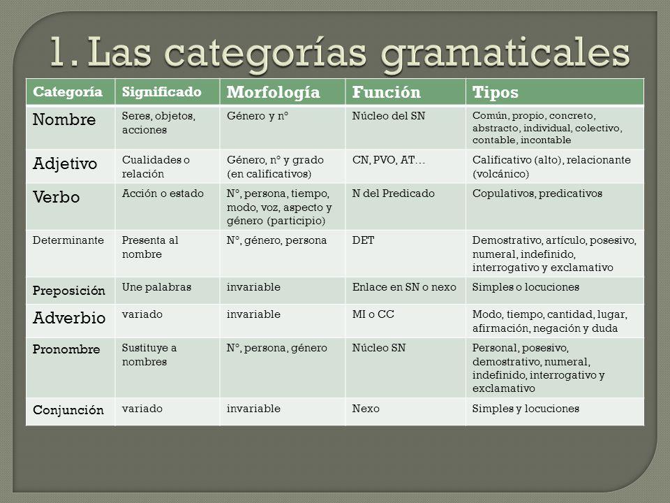 1. Las categorías gramaticales
