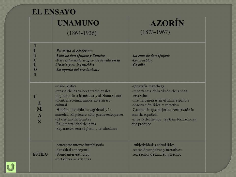AZORÍN EL ENSAYO (1864-1936) E M A S UNAMUNO (1873-1967) T I T U L O