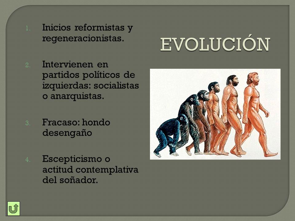 EVOLUCIÓN Inicios reformistas y regeneracionistas.