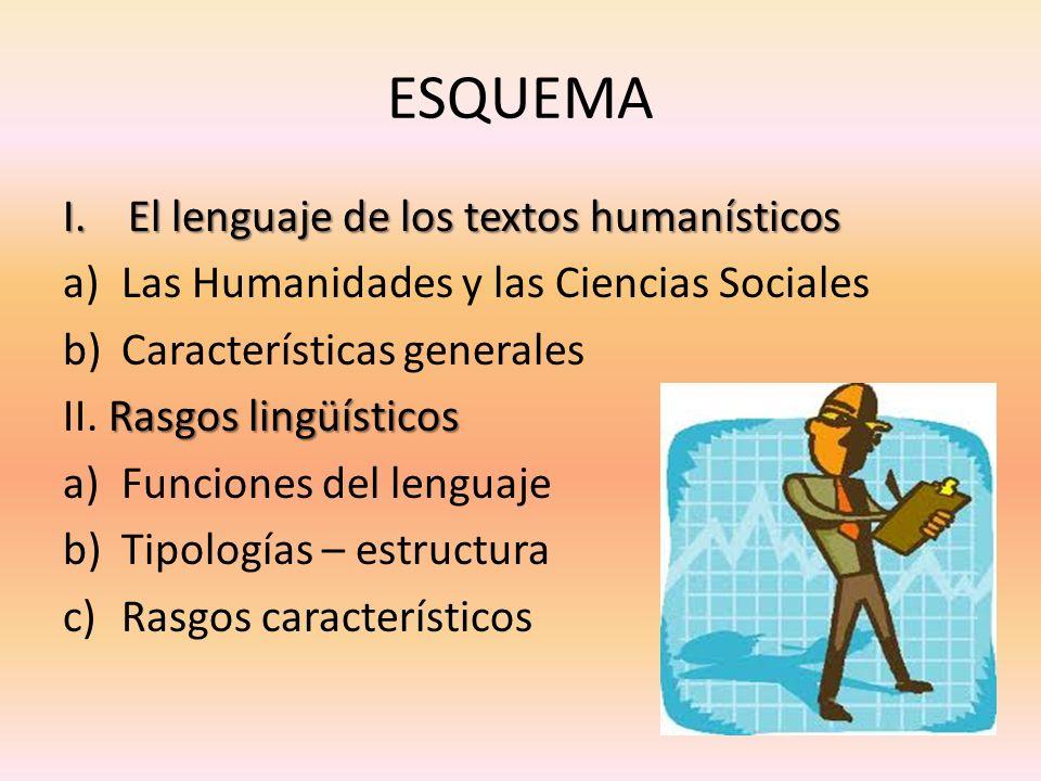 ESQUEMA El lenguaje de los textos humanísticos