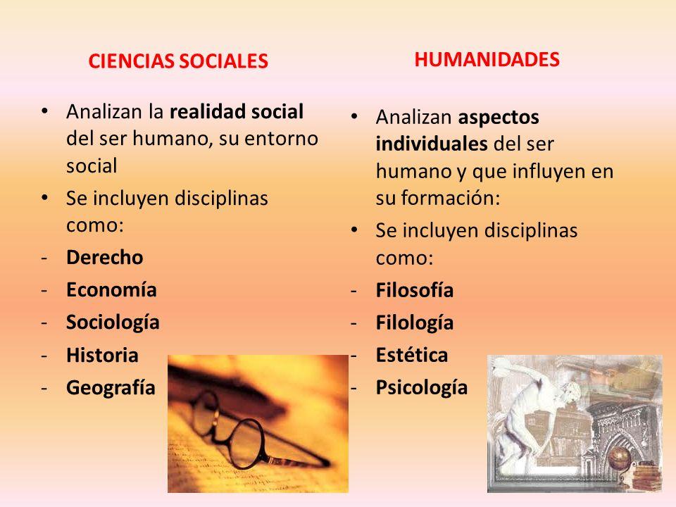HUMANIDADES CIENCIAS SOCIALES. Analizan la realidad social del ser humano, su entorno social. Se incluyen disciplinas como: