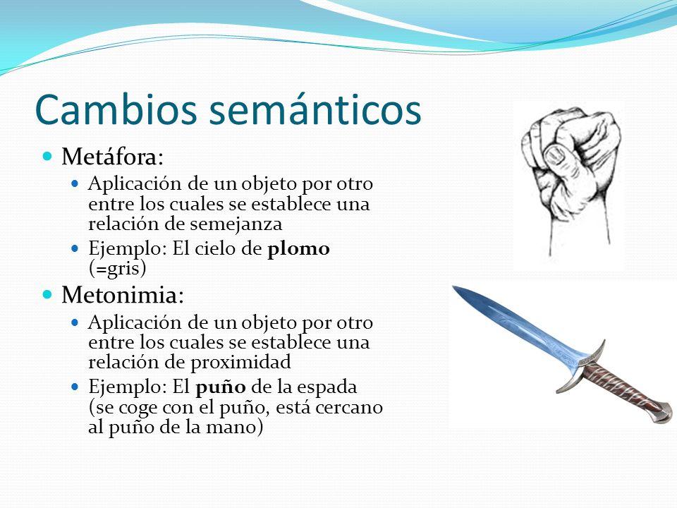 Cambios semánticos Metáfora: Metonimia: