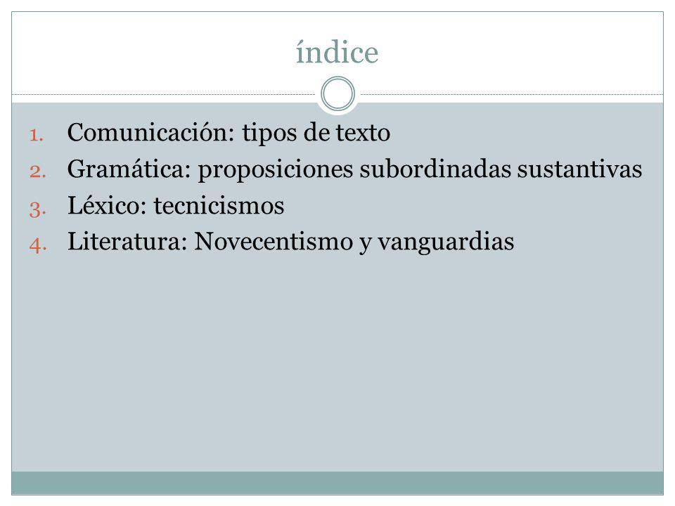 índice Comunicación: tipos de texto