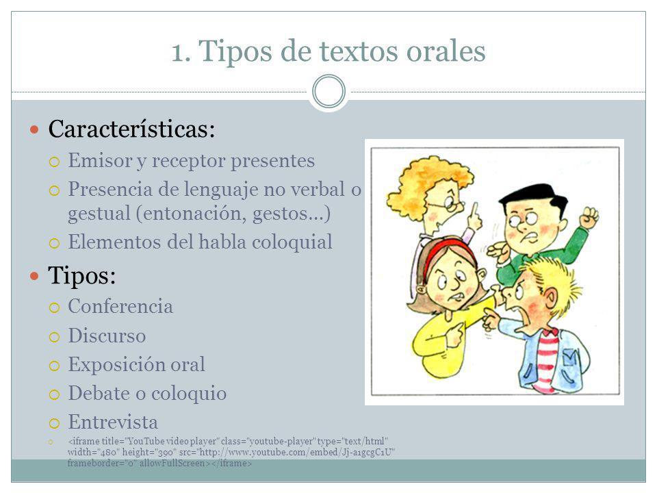 1. Tipos de textos orales Características: Tipos: