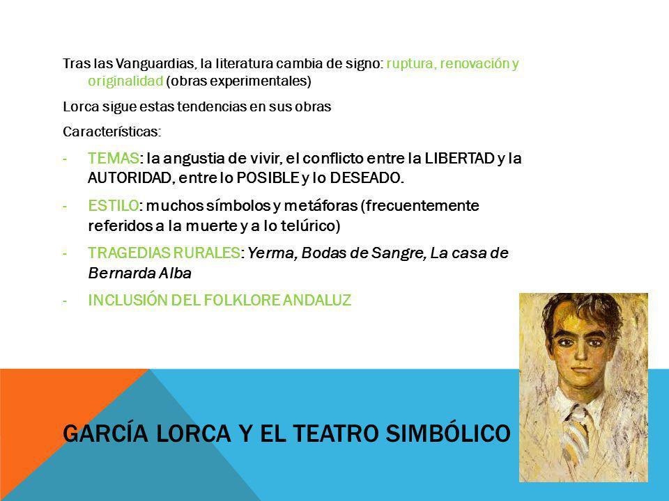 GARCÍA LORCA Y EL TEATRO SIMBÓLICO