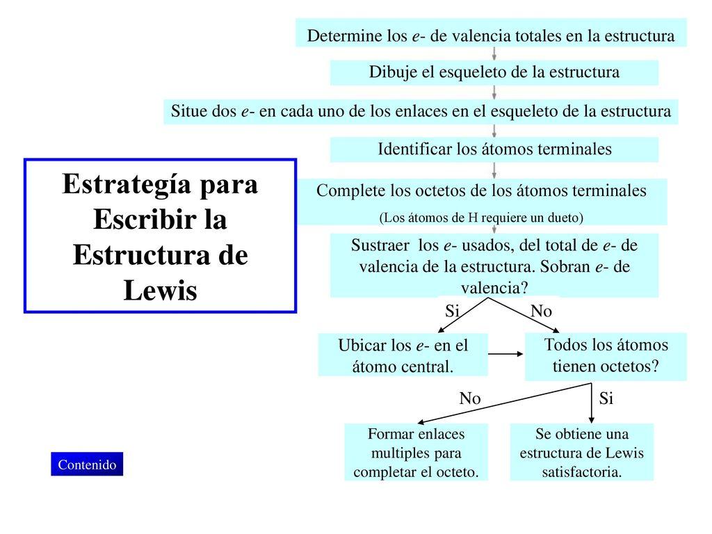 Vistoso La Hoja De Trabajo Más Lewis Estructuras Respuestas Motivo ...