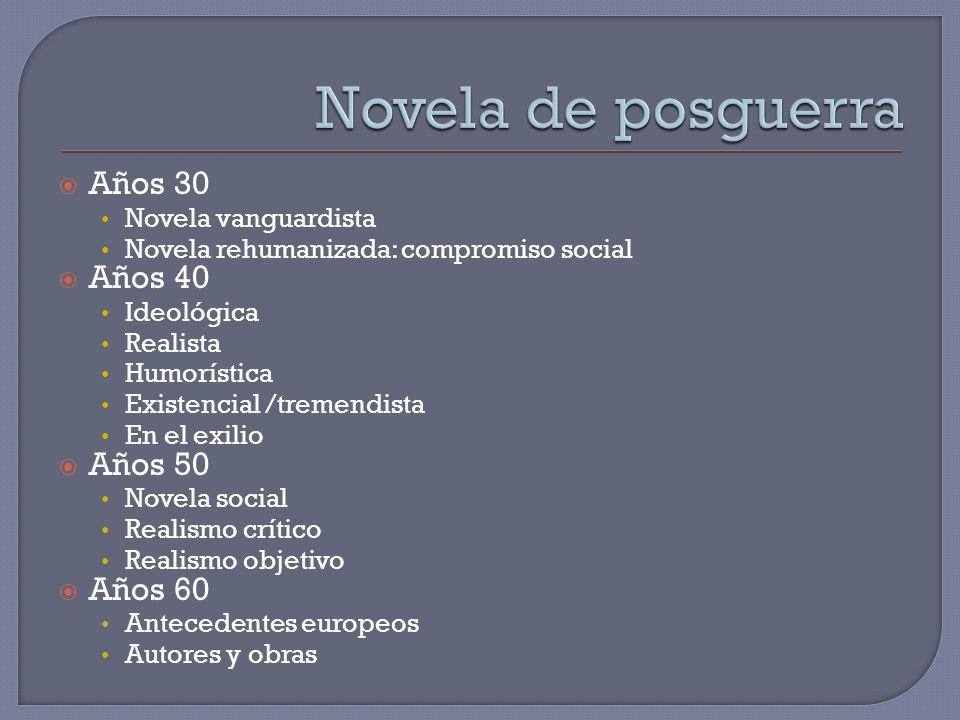 Novela de posguerra Años 30 Años 40 Años 50 Años 60