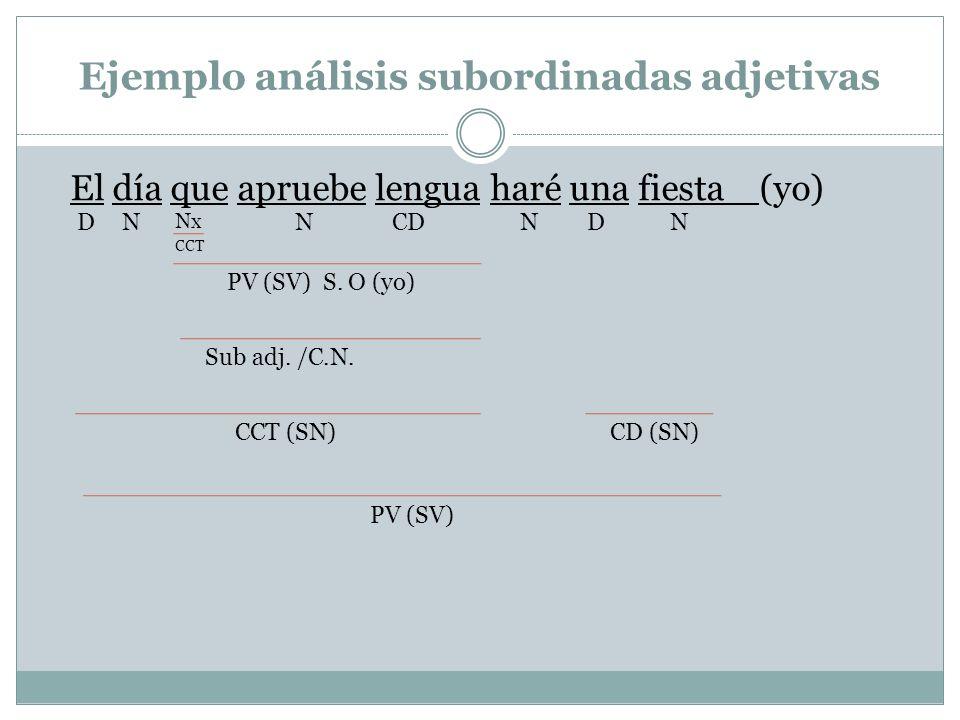 Ejemplo análisis subordinadas adjetivas
