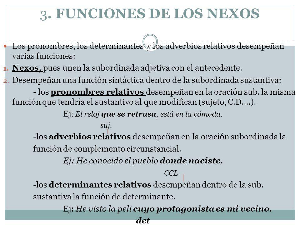 3. FUNCIONES DE LOS NEXOS Los pronombres, los determinantes y los adverbios relativos desempeñan varias funciones: