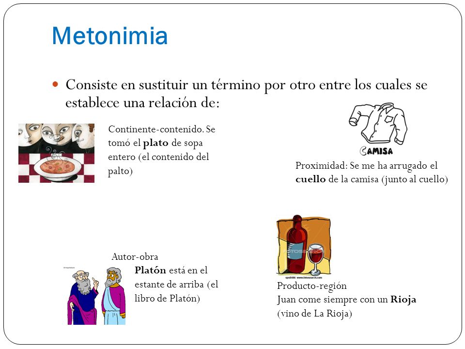 MetonimiaConsiste en sustituir un término por otro entre los cuales se establece una relación de:
