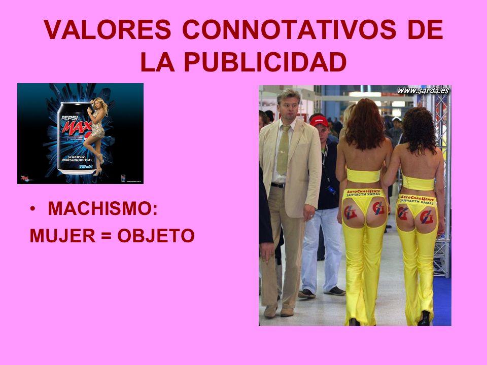 VALORES CONNOTATIVOS DE LA PUBLICIDAD