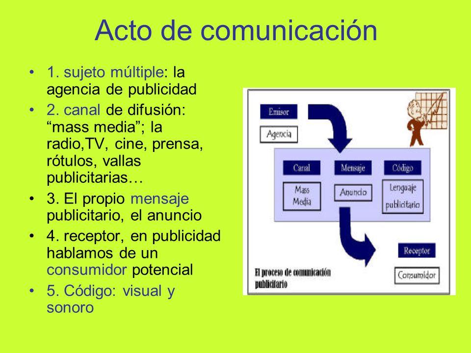 Acto de comunicación 1. sujeto múltiple: la agencia de publicidad