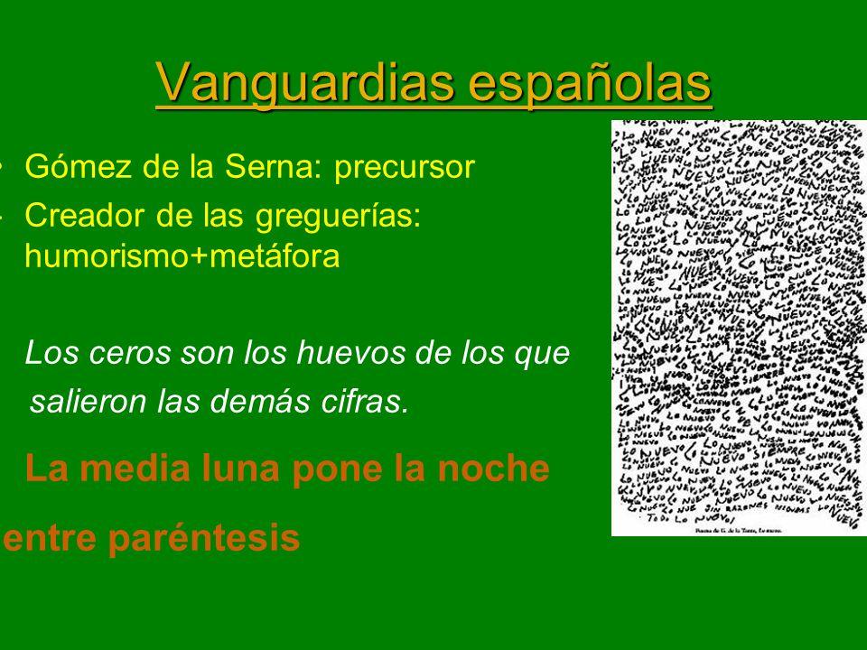 Vanguardias españolas