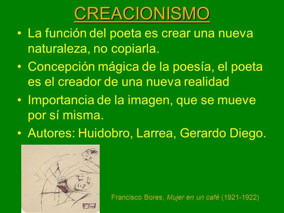 CREACIONISMO La función del poeta es crear una nueva naturaleza, no copiarla.