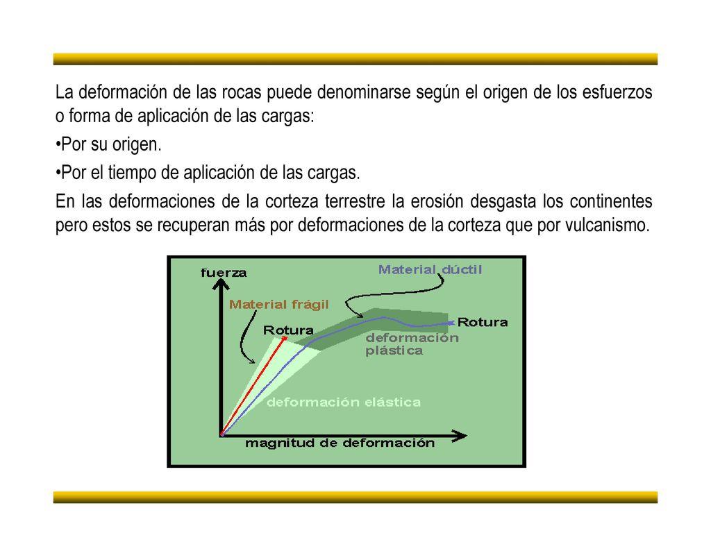 Contemporáneo Uñas Desformación Viñeta - Ideas Para Esmaltes ...