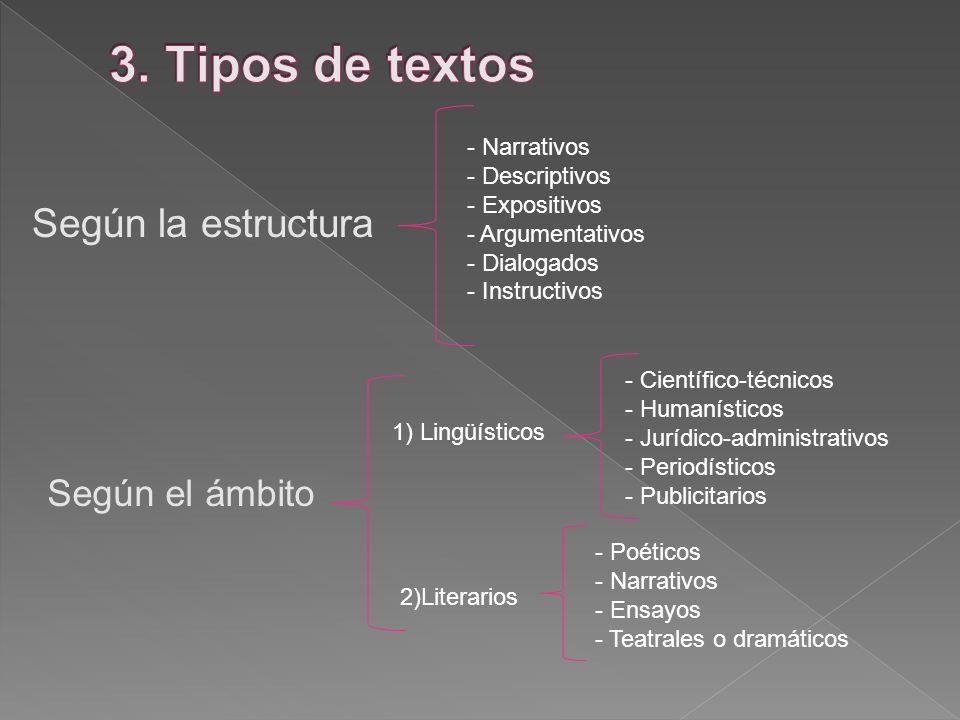 3. Tipos de textos Según la estructura Según el ámbito - Narrativos