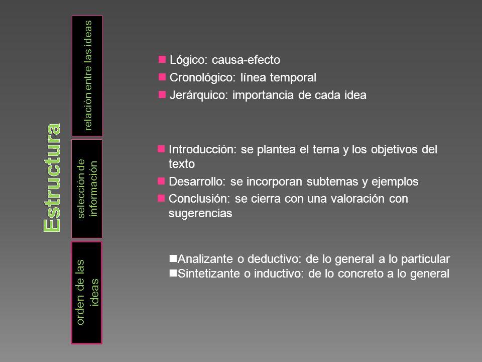 Estructura Lógico: causa-efecto Cronológico: línea temporal