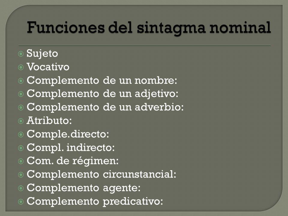 Funciones del sintagma nominal