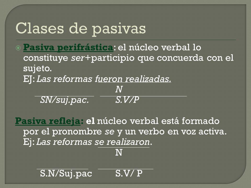 Clases de pasivas Pasiva perifrástica: el núcleo verbal lo constituye ser+participio que concuerda con el sujeto.