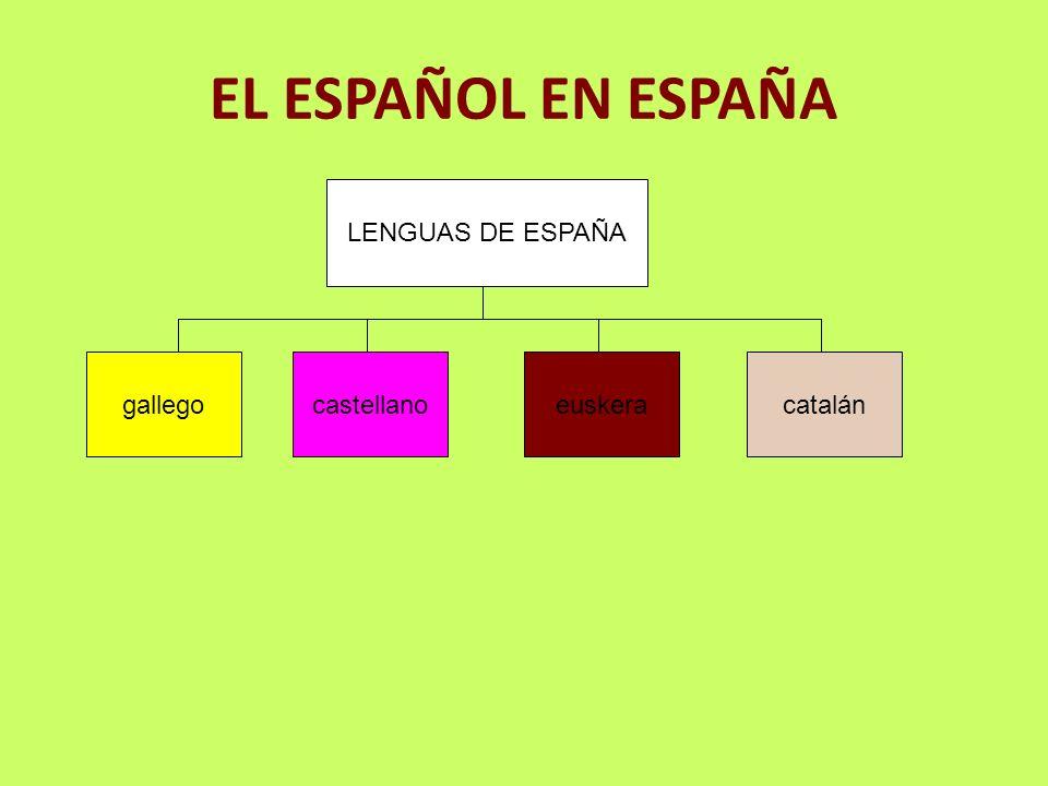 EL ESPAÑOL EN ESPAÑA LENGUAS DE ESPAÑA gallego castellano euskera