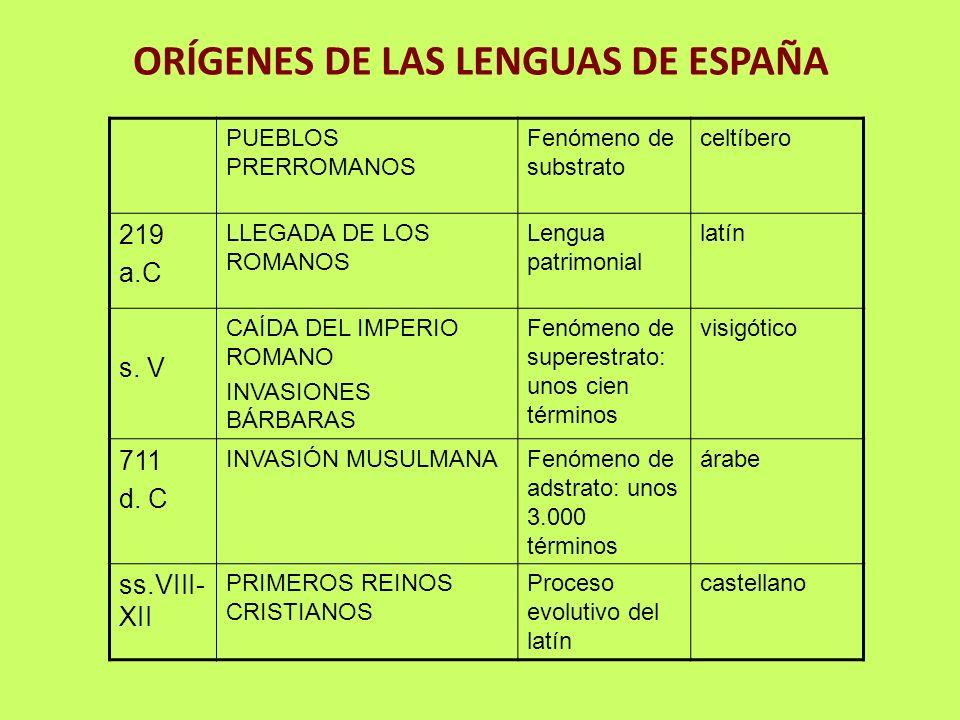 ORÍGENES DE LAS LENGUAS DE ESPAÑA