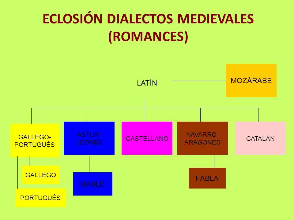 ECLOSIÓN DIALECTOS MEDIEVALES (ROMANCES)