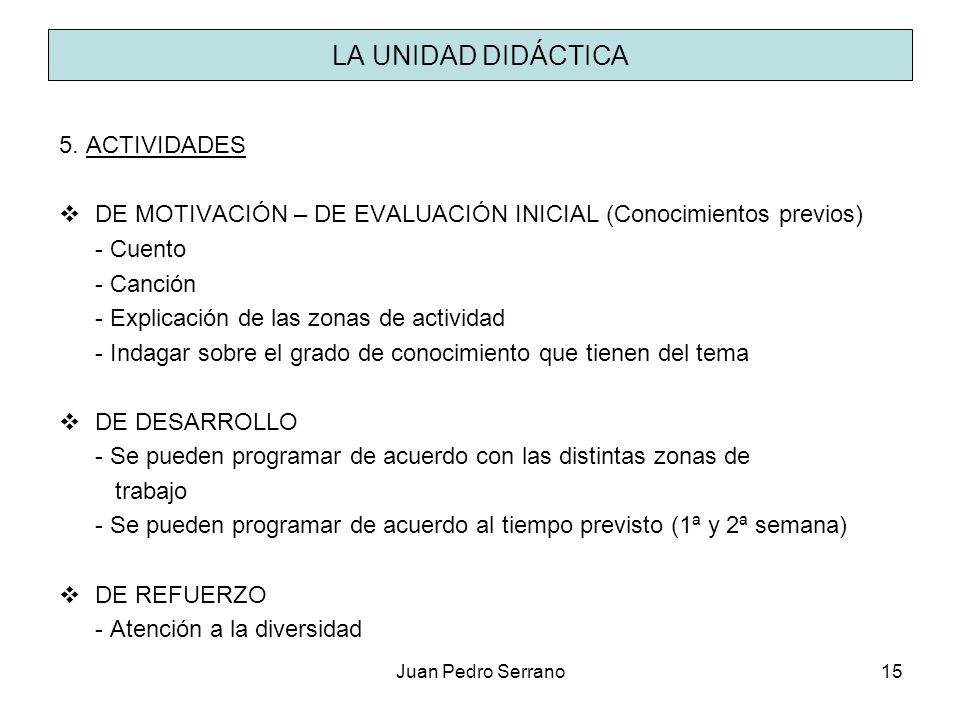 LA UNIDAD DIDÁCTICA 5. ACTIVIDADES