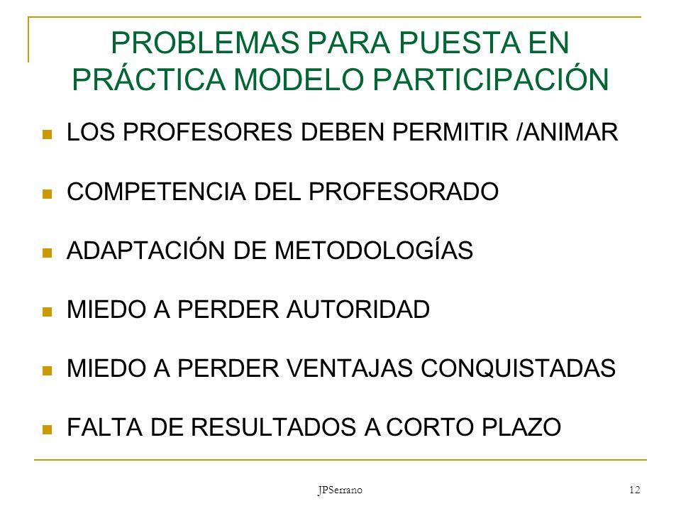 PROBLEMAS PARA PUESTA EN PRÁCTICA MODELO PARTICIPACIÓN