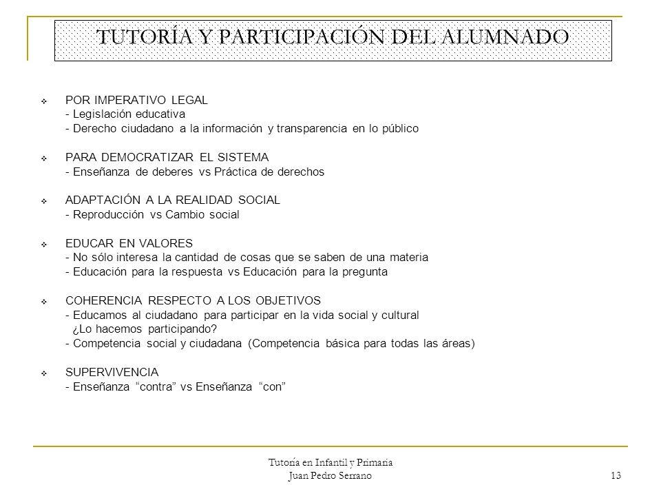 TUTORÍA Y PARTICIPACIÓN DEL ALUMNADO