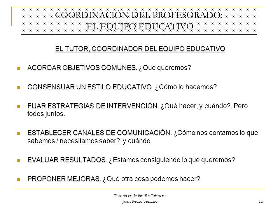 COORDINACIÓN DEL PROFESORADO: EL EQUIPO EDUCATIVO