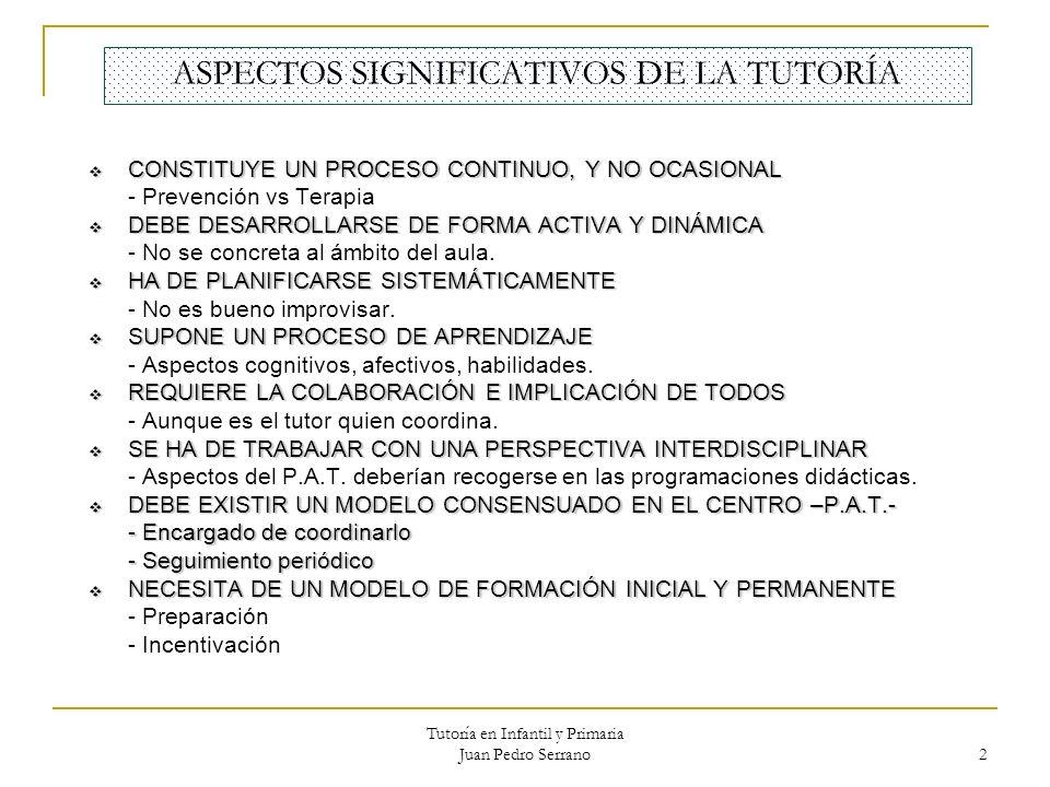 ASPECTOS SIGNIFICATIVOS DE LA TUTORÍA