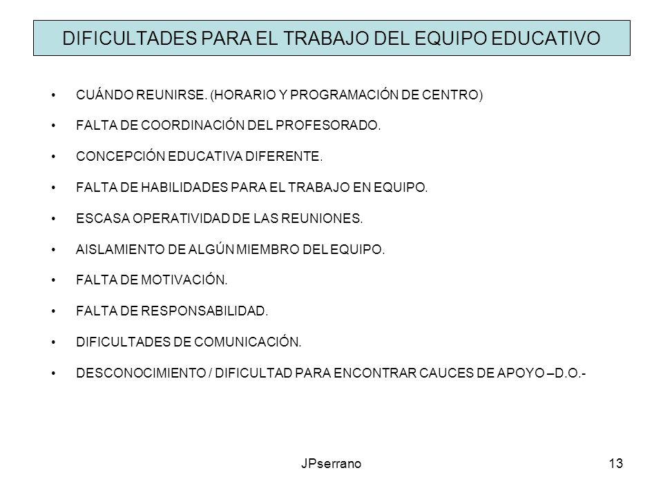 DIFICULTADES PARA EL TRABAJO DEL EQUIPO EDUCATIVO