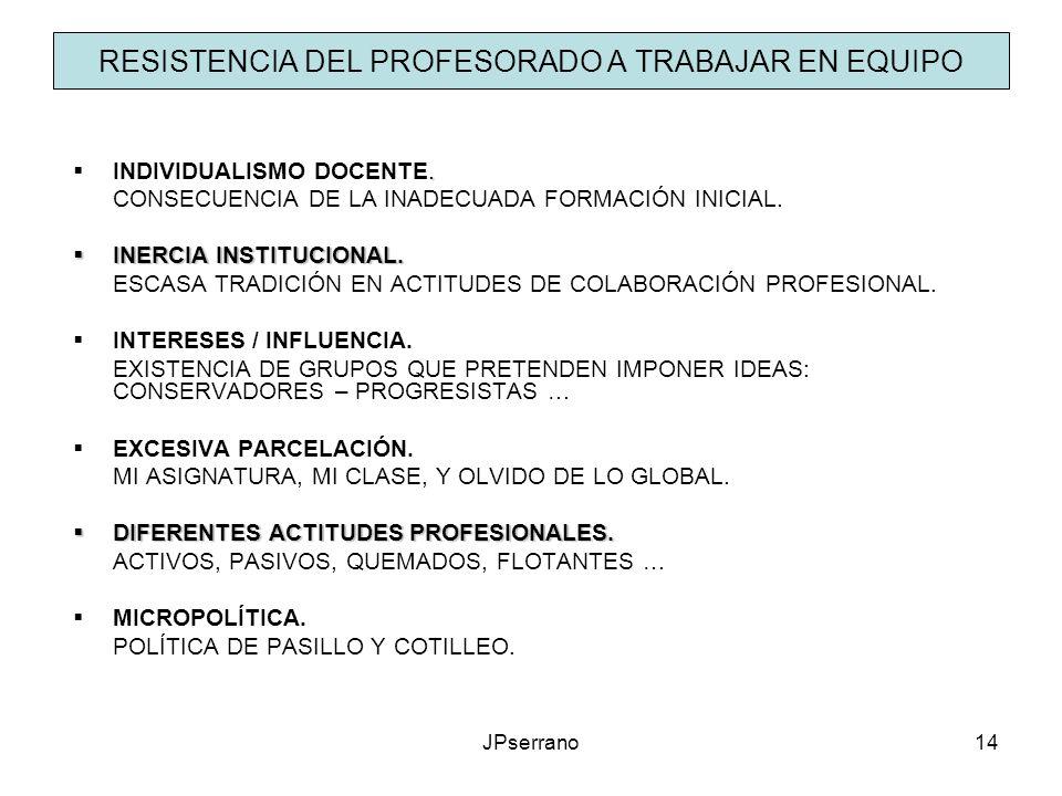 RESISTENCIA DEL PROFESORADO A TRABAJAR EN EQUIPO