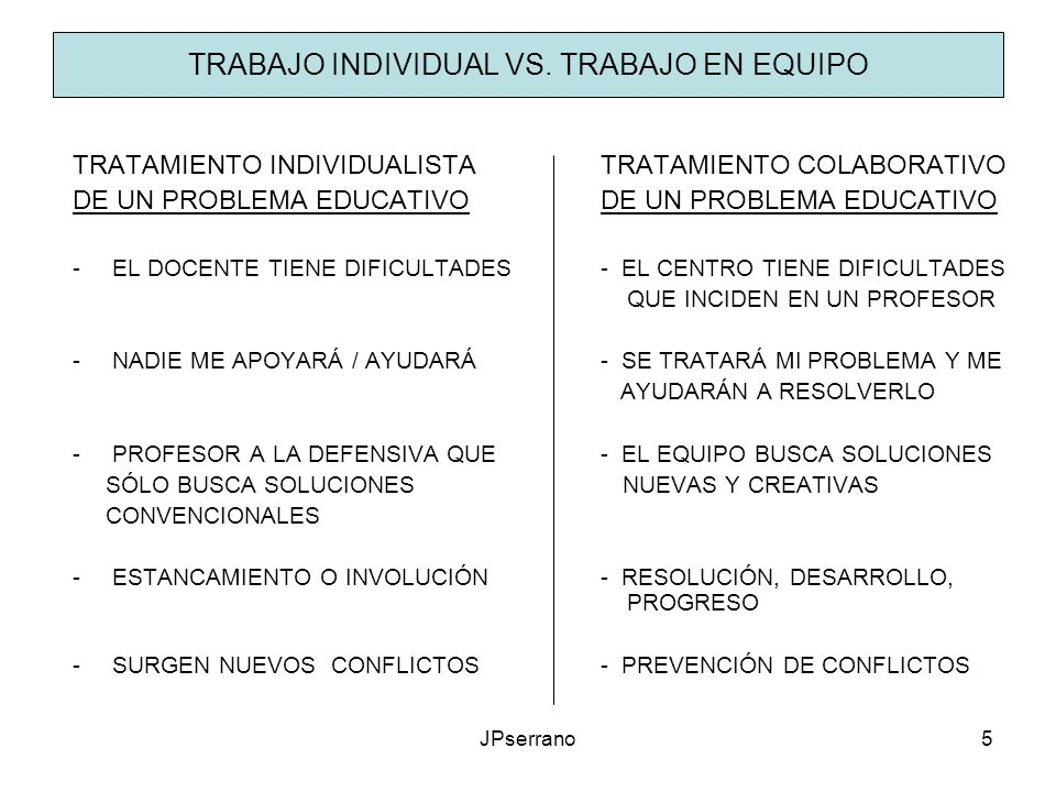 TRABAJO INDIVIDUAL VS. TRABAJO EN EQUIPO