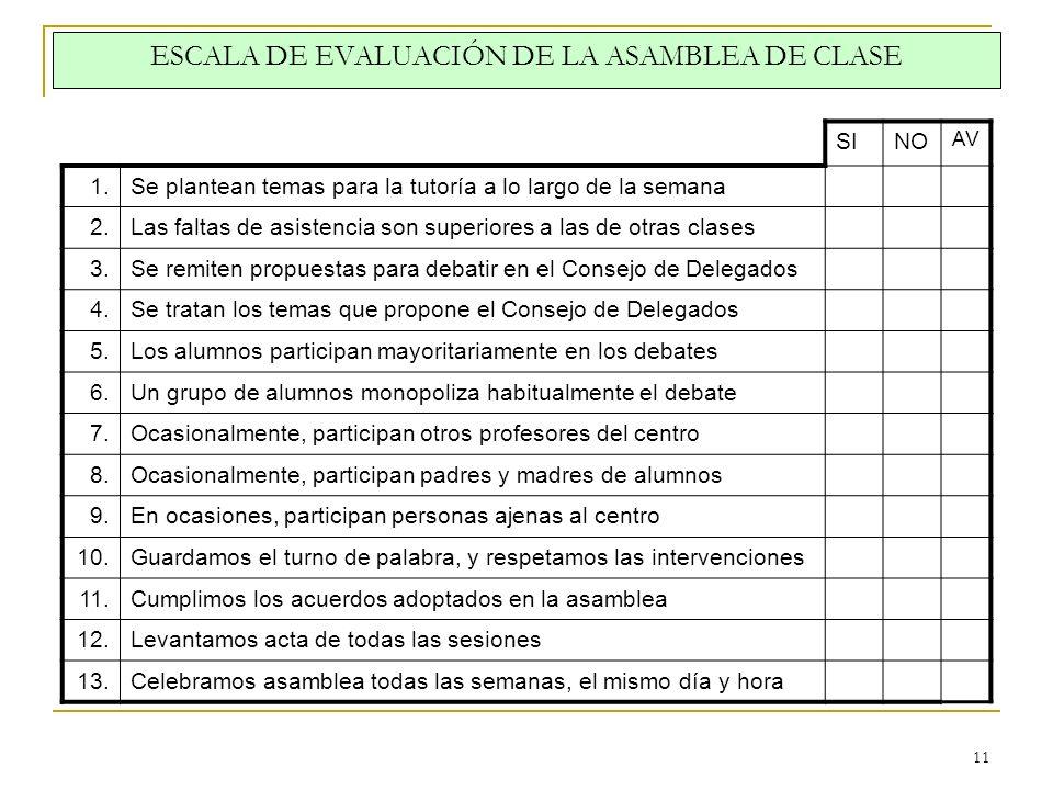 ESCALA DE EVALUACIÓN DE LA ASAMBLEA DE CLASE