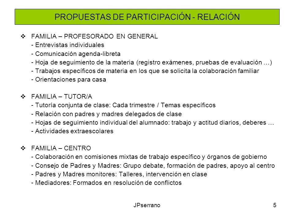 PROPUESTAS DE PARTICIPACIÓN - RELACIÓN