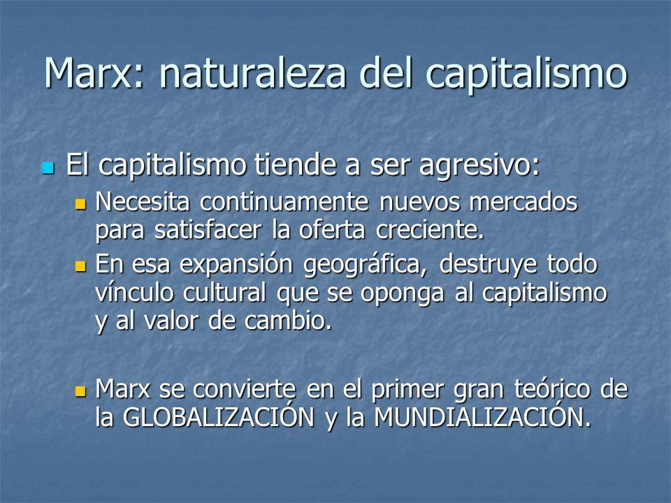 Marx: naturaleza del capitalismo