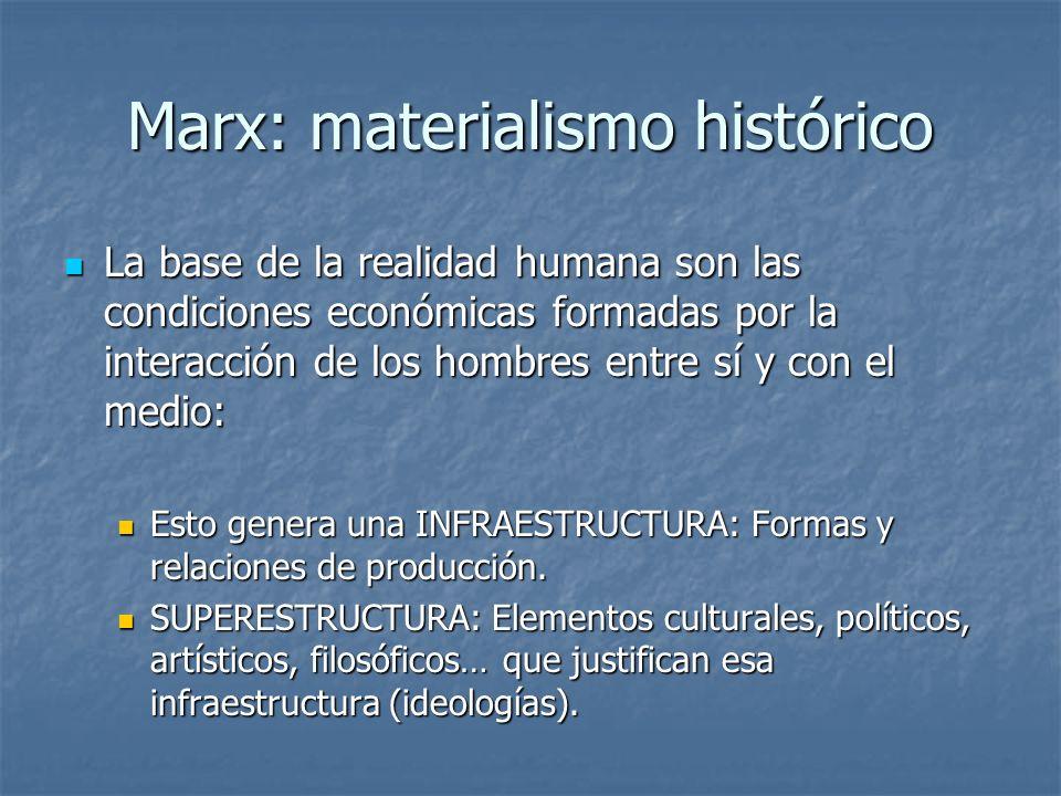 Marx: materialismo histórico