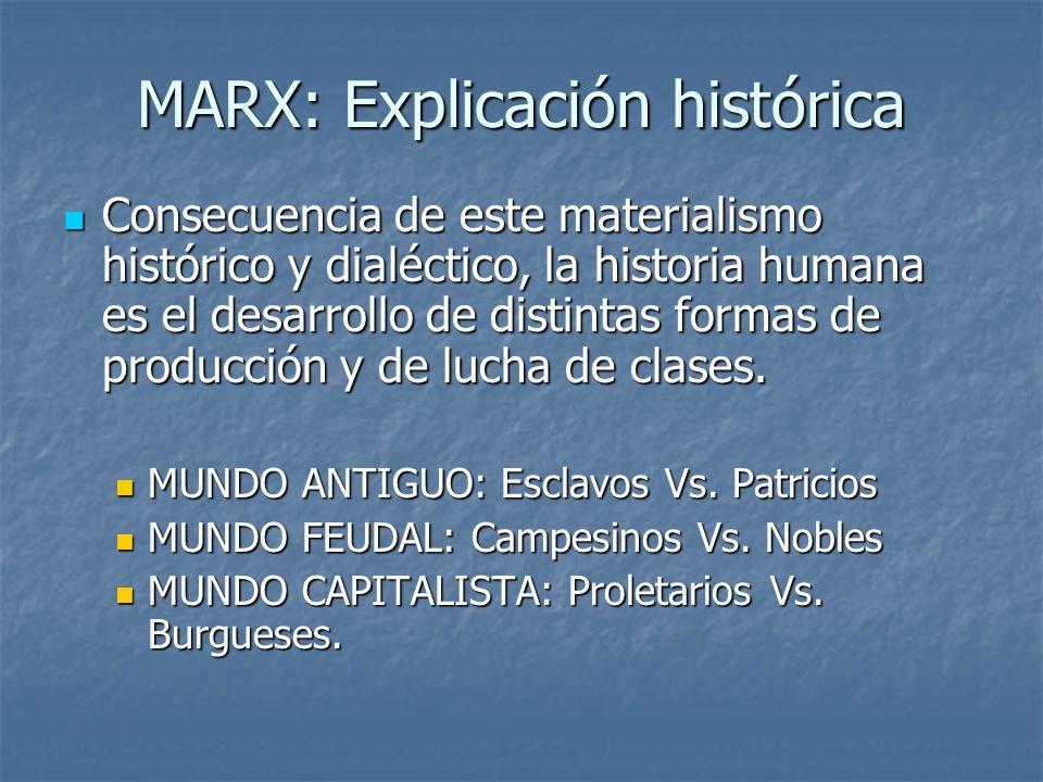 MARX: Explicación histórica