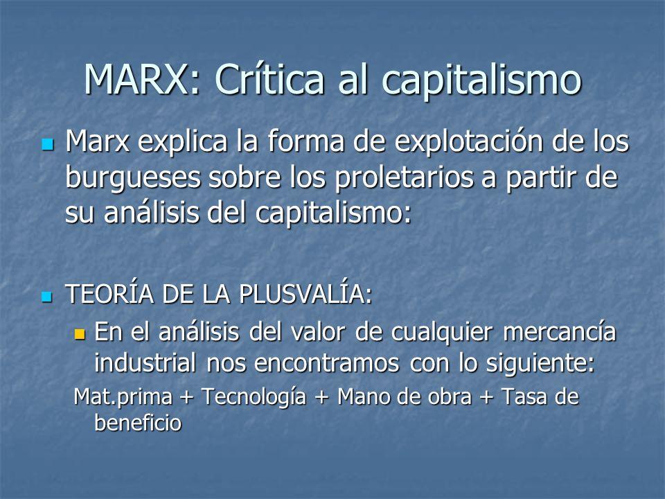 MARX: Crítica al capitalismo