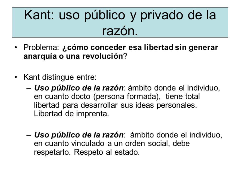 Kant: uso público y privado de la razón.