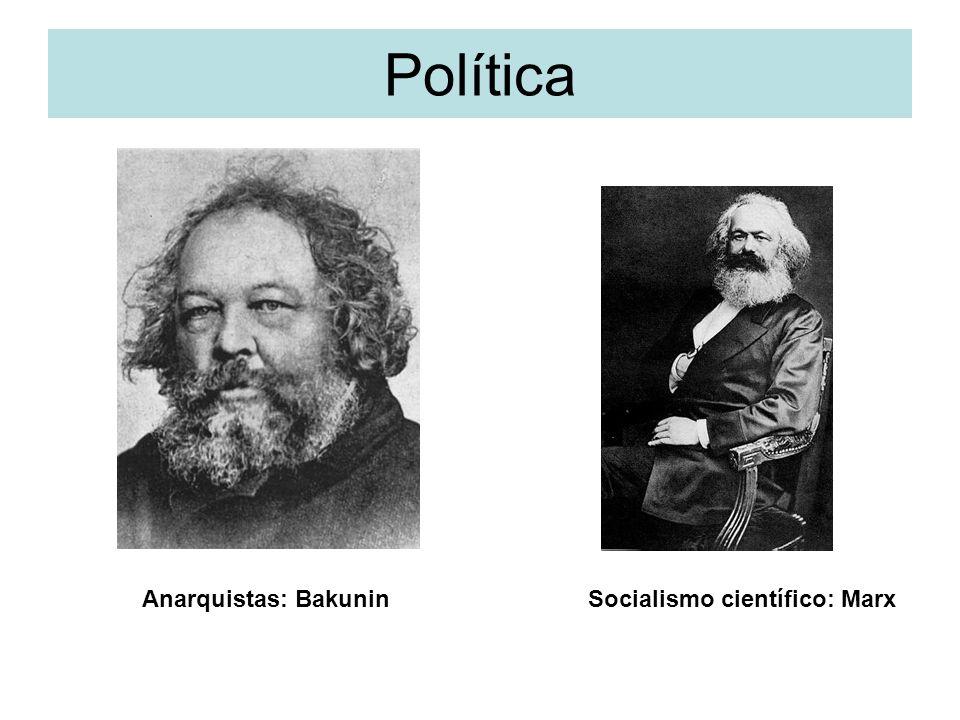 Política Anarquistas: Bakunin Socialismo científico: Marx