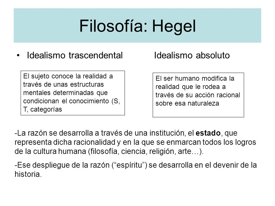 Filosofía: Hegel Idealismo trascendental Idealismo absoluto
