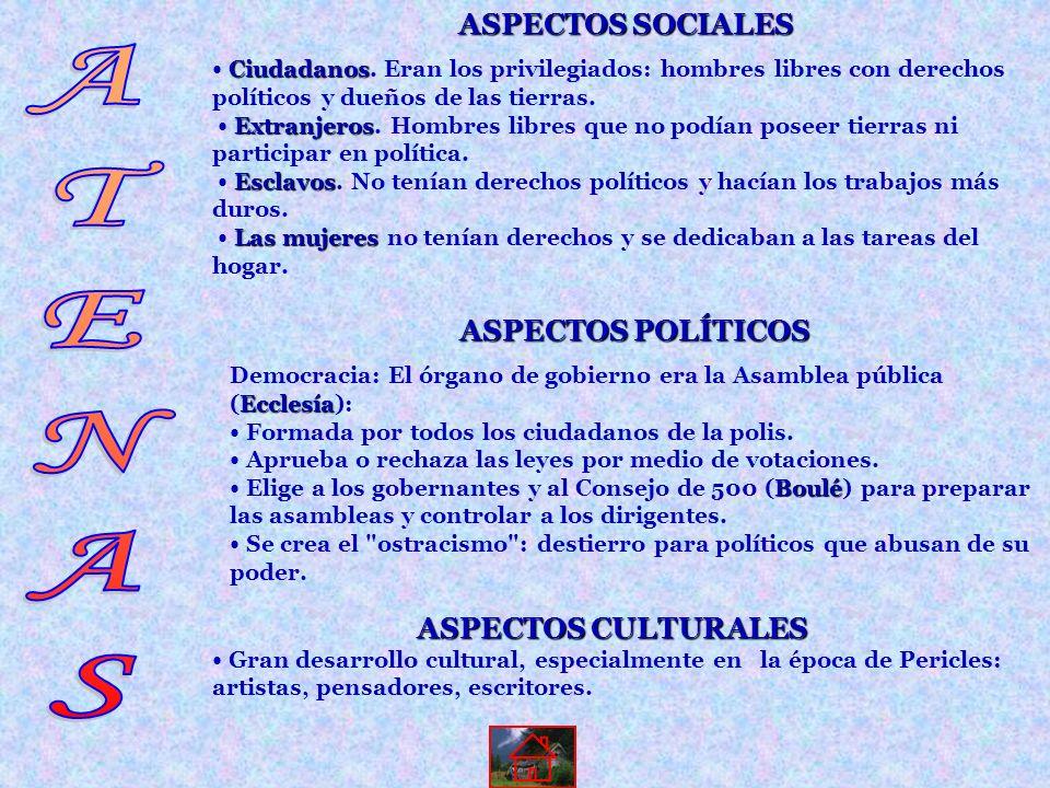 ATENAS ASPECTOS SOCIALES ASPECTOS POLÍTICOS ASPECTOS CULTURALES