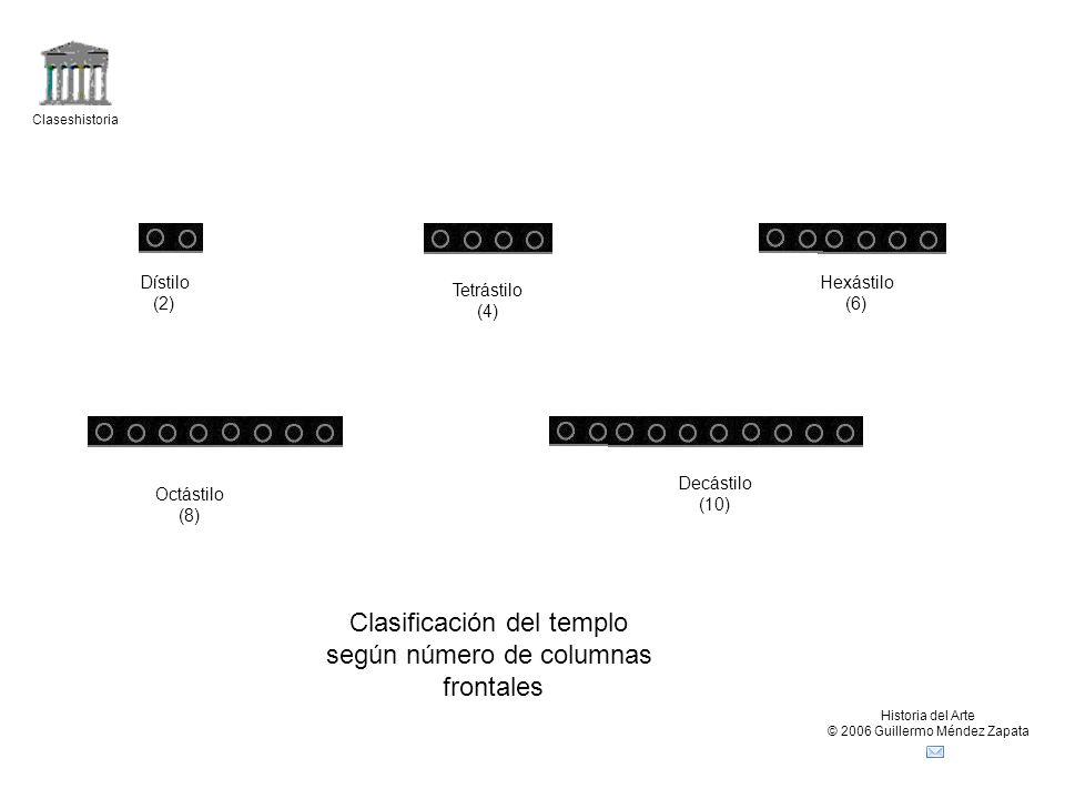 Clasificación del templo según número de columnas frontales