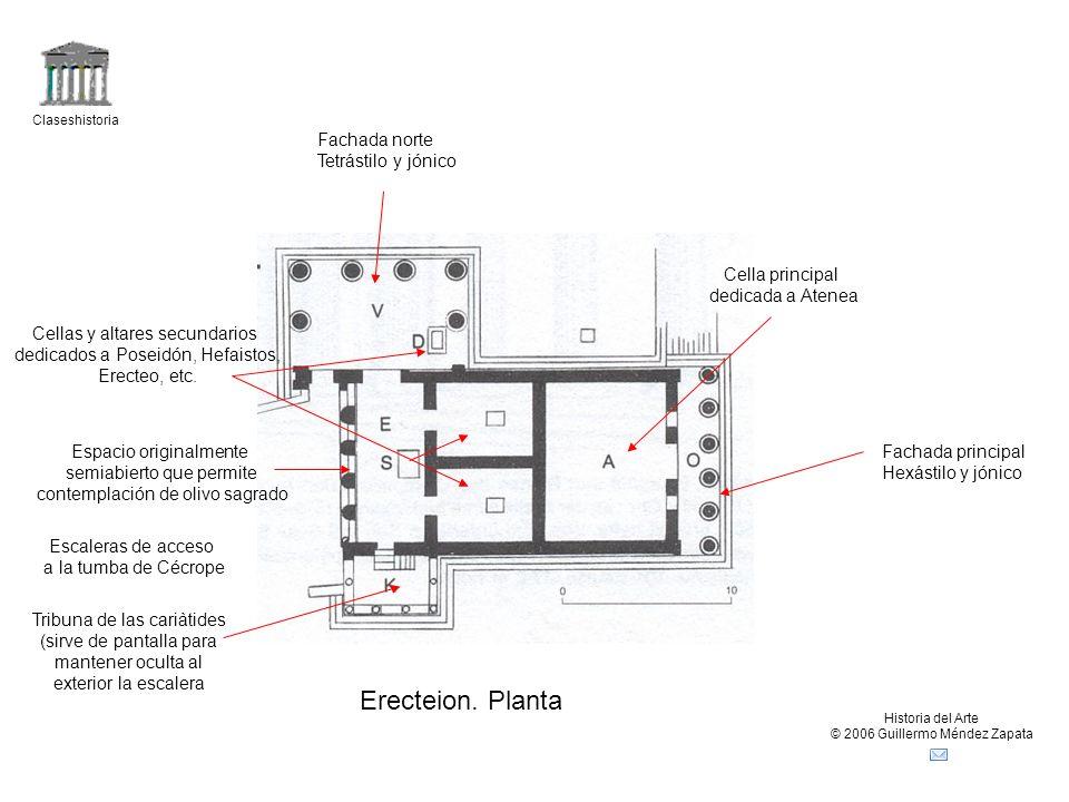 Erecteion. Planta Fachada norte Tetrástilo y jónico Cella principal