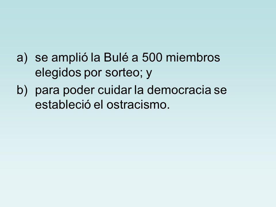 se amplió la Bulé a 500 miembros elegidos por sorteo; y